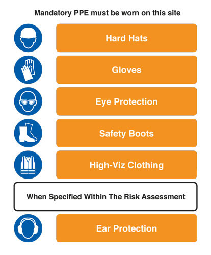 Sign - PVC - A2 -  Site PPE Requirements