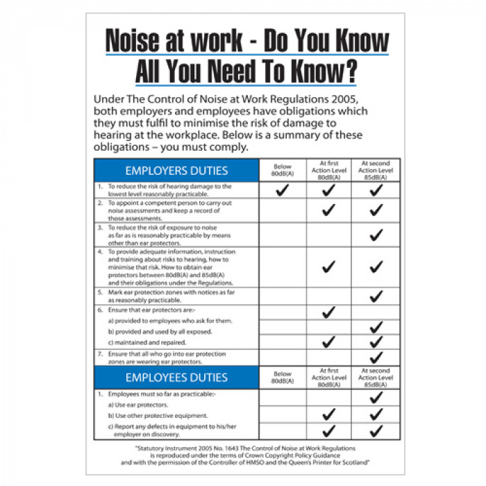 Safety Sign - Noise at Work All You Need To Know - A2