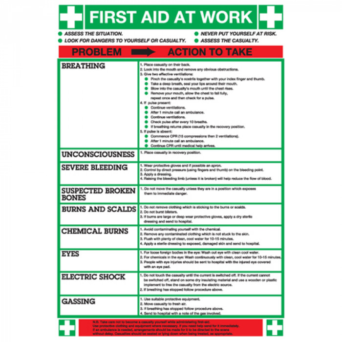 First Aid Wallchart & Electric Resuscitation Wallchart